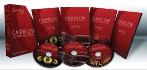 Cashflow hatékonyság bemutató verzió - pénzügyi tervezés a cégedben